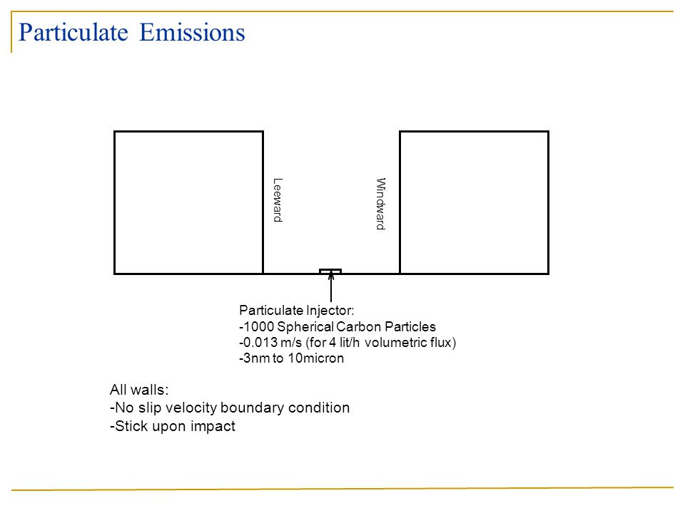 Particulate Emissions
