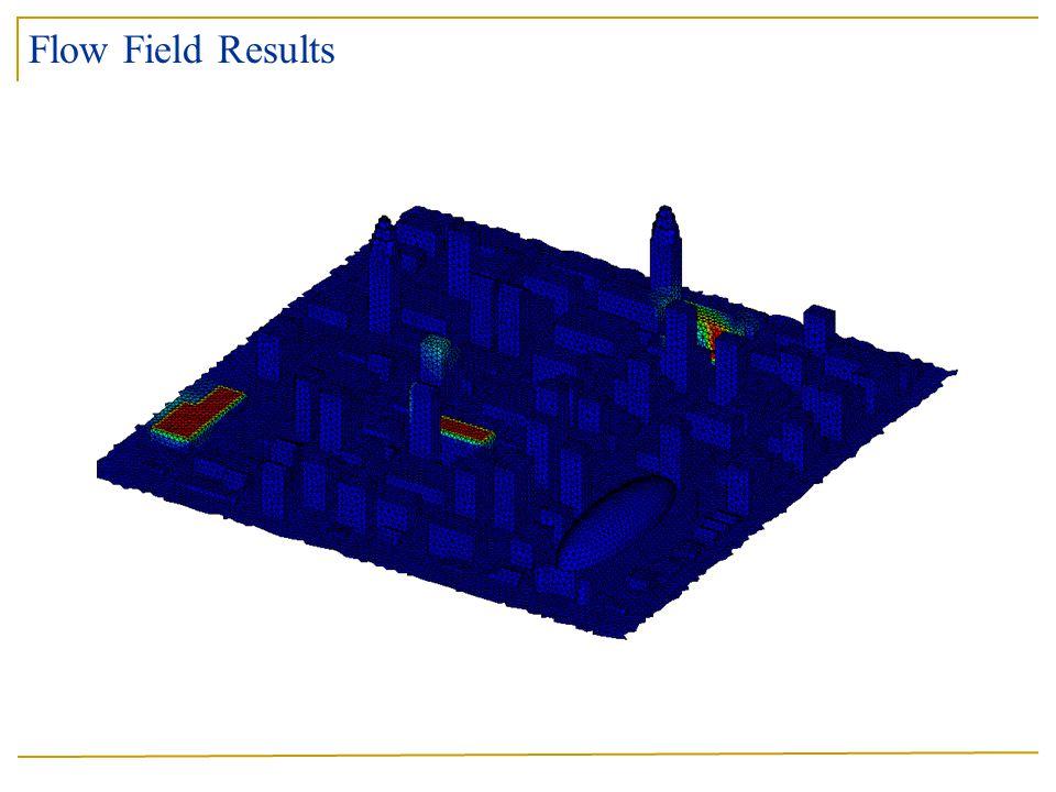 Flow Field Results