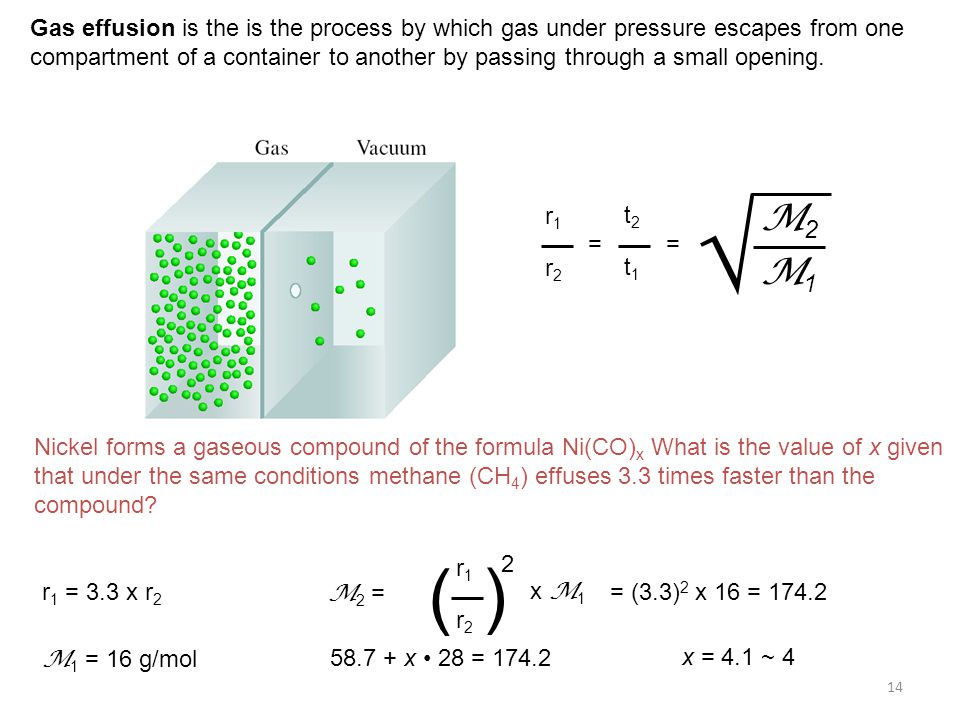 Gas effusion is the is the process by which gas under pressure escapes from one compartment of a container to another by passing through a small opening.