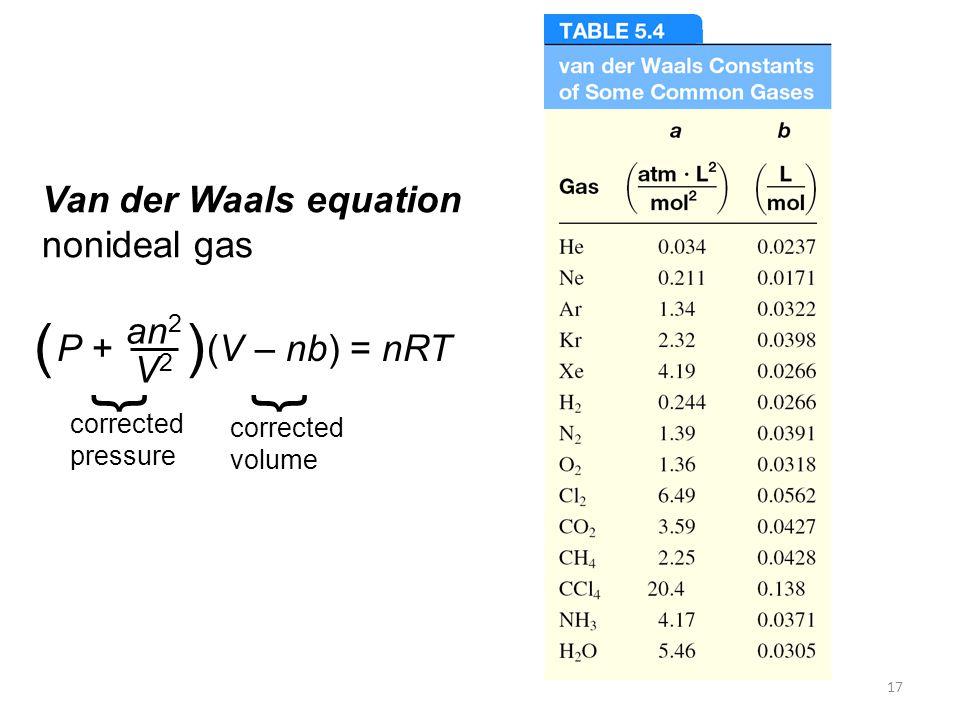 ( ) } } Van der Waals equation nonideal gas an2 P + (V – nb) = nRT V2