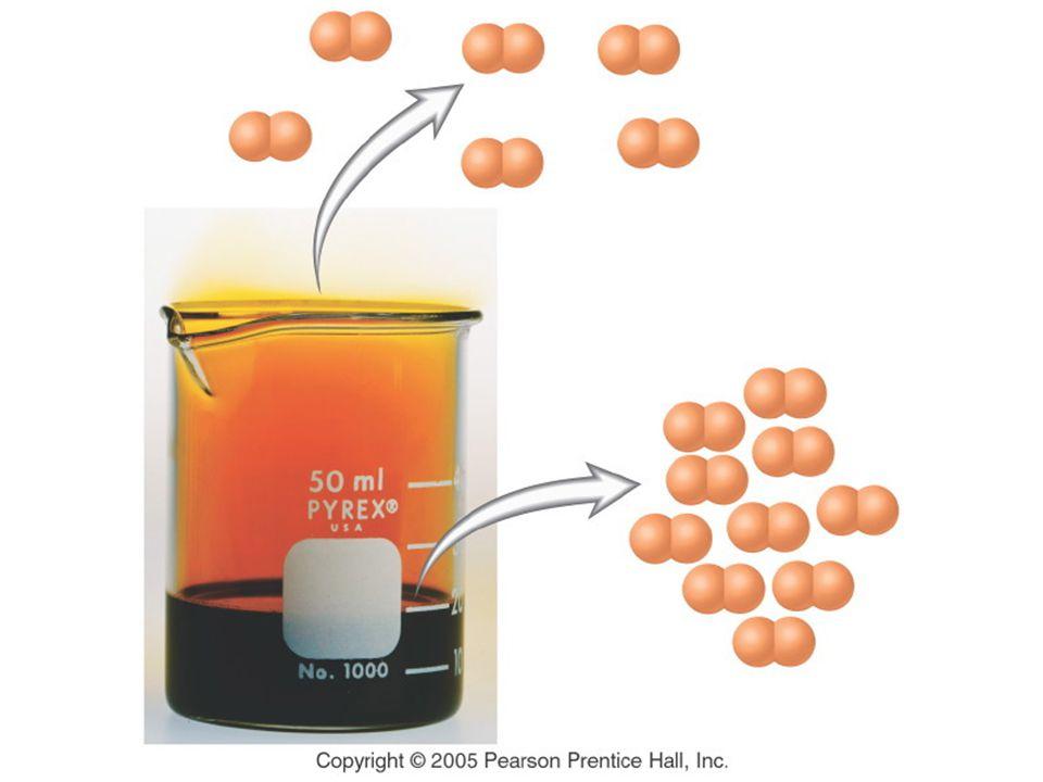 Figure: 04-00-01 Title: Vaporization and Condensation. Caption: