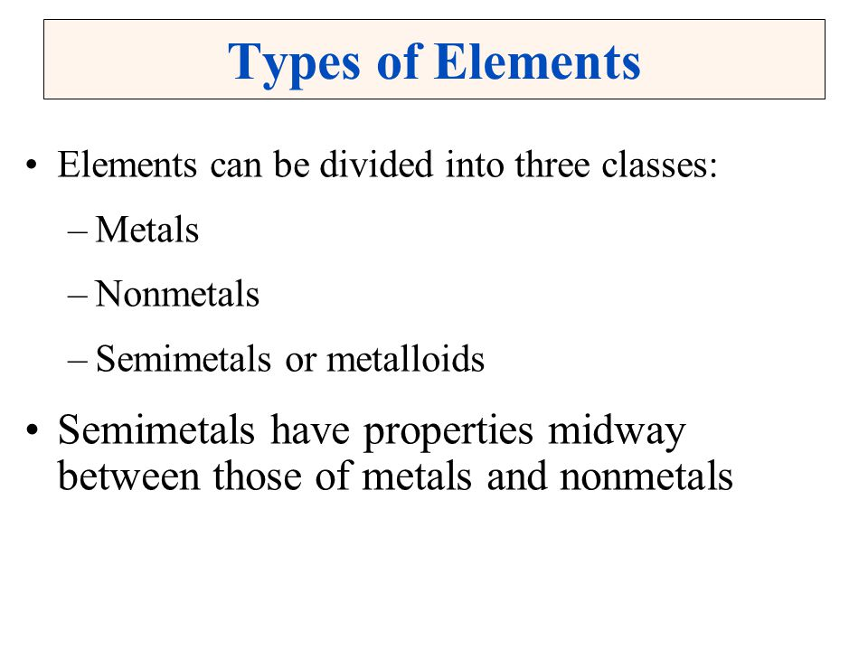 Types of Elements Elements can be divided into three classes: Metals. Nonmetals. Semimetals or metalloids.