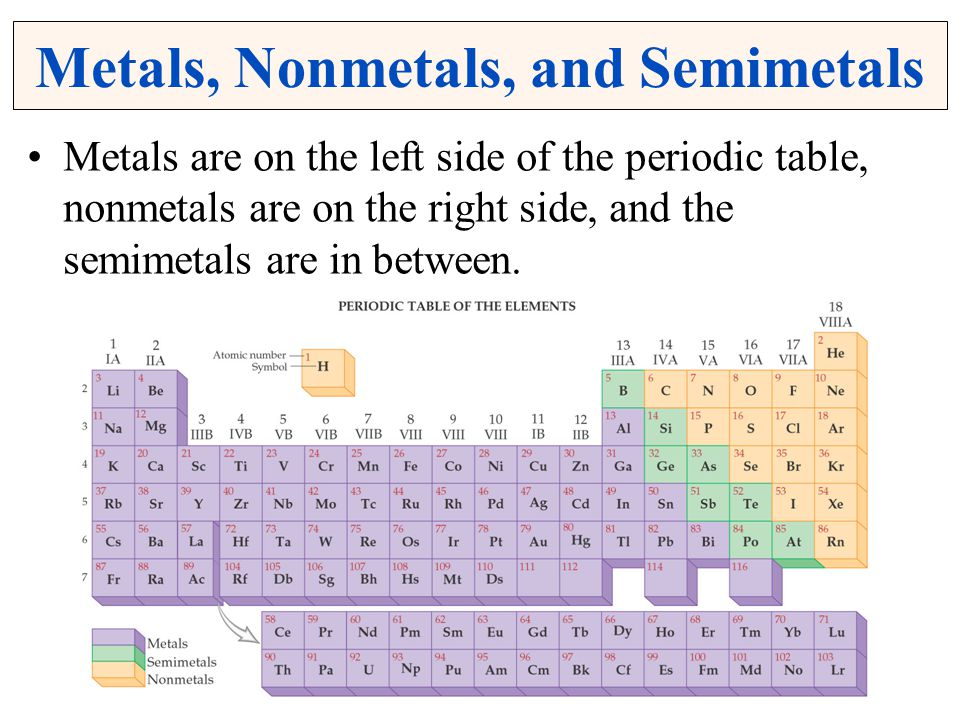 Chemistry matter and energy ppt video online download for Table th right