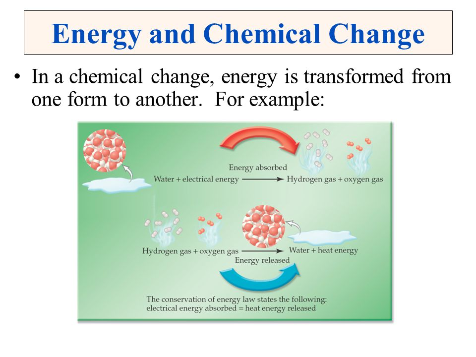 Energy and Chemical Change