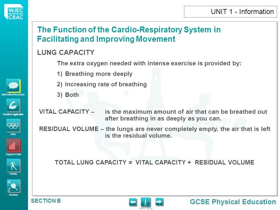 TOTAL LUNG CAPACITY = VITAL CAPACITY + RESIDUAL VOLUME