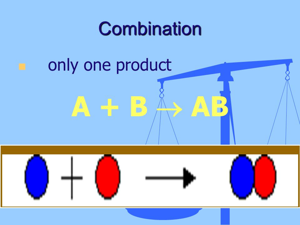 Combination only one product A + B  AB