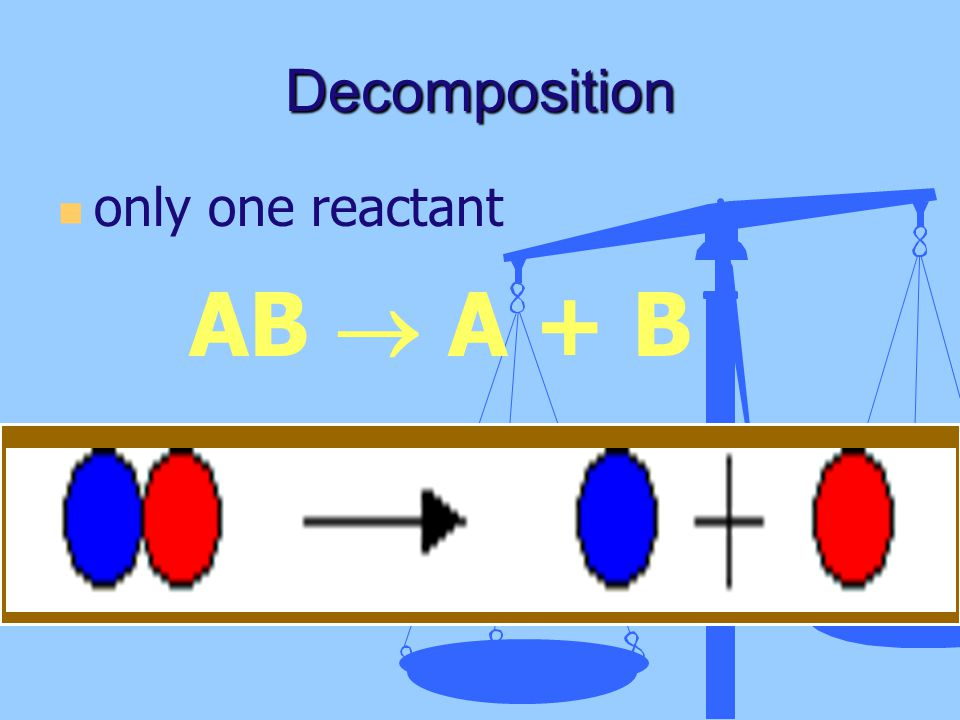 Decomposition only one reactant AB  A + B