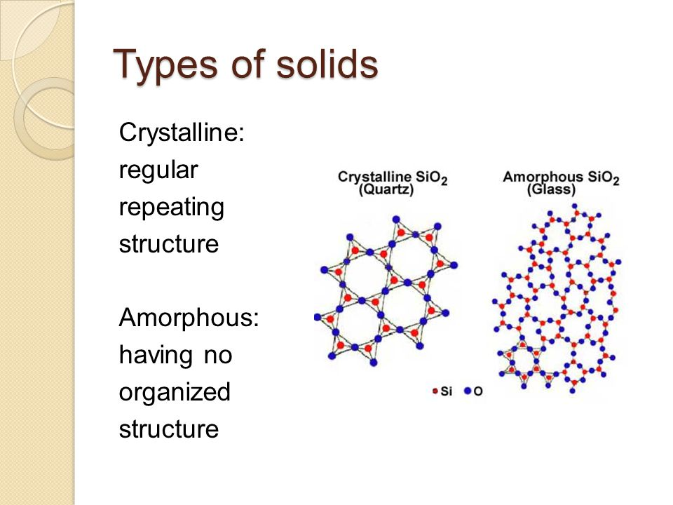 Types of solids Crystalline: regular repeating structure Amorphous: having no organized