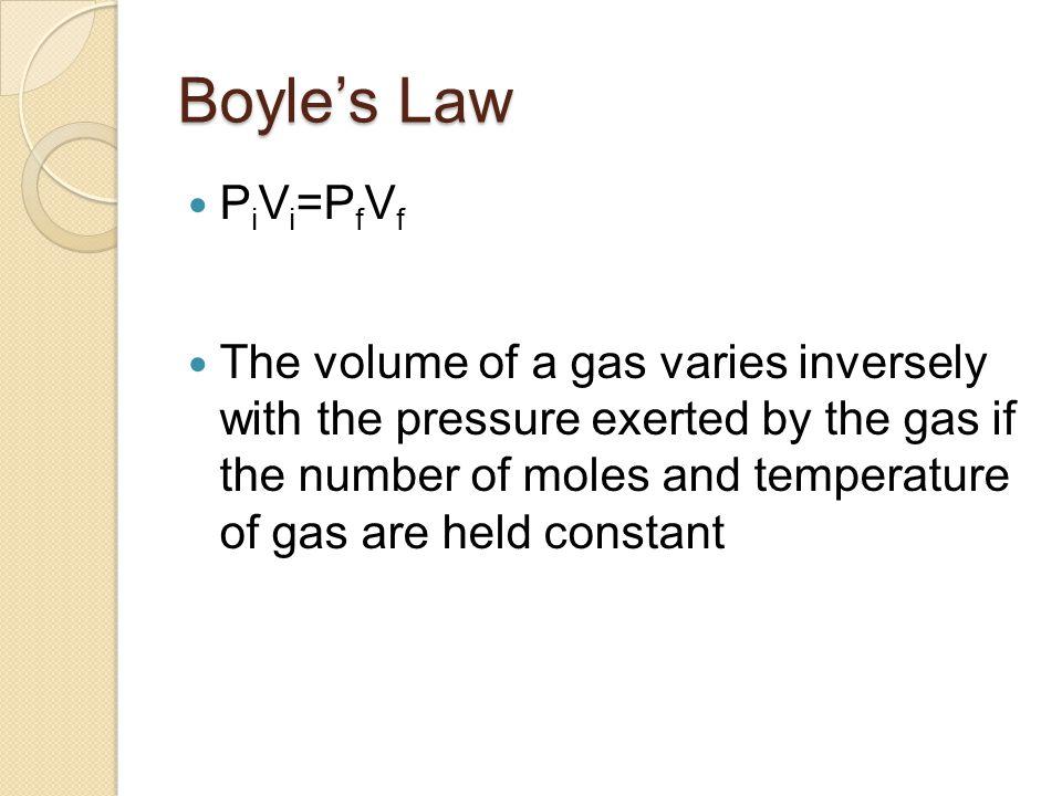 Boyle's Law PiVi=PfVf.