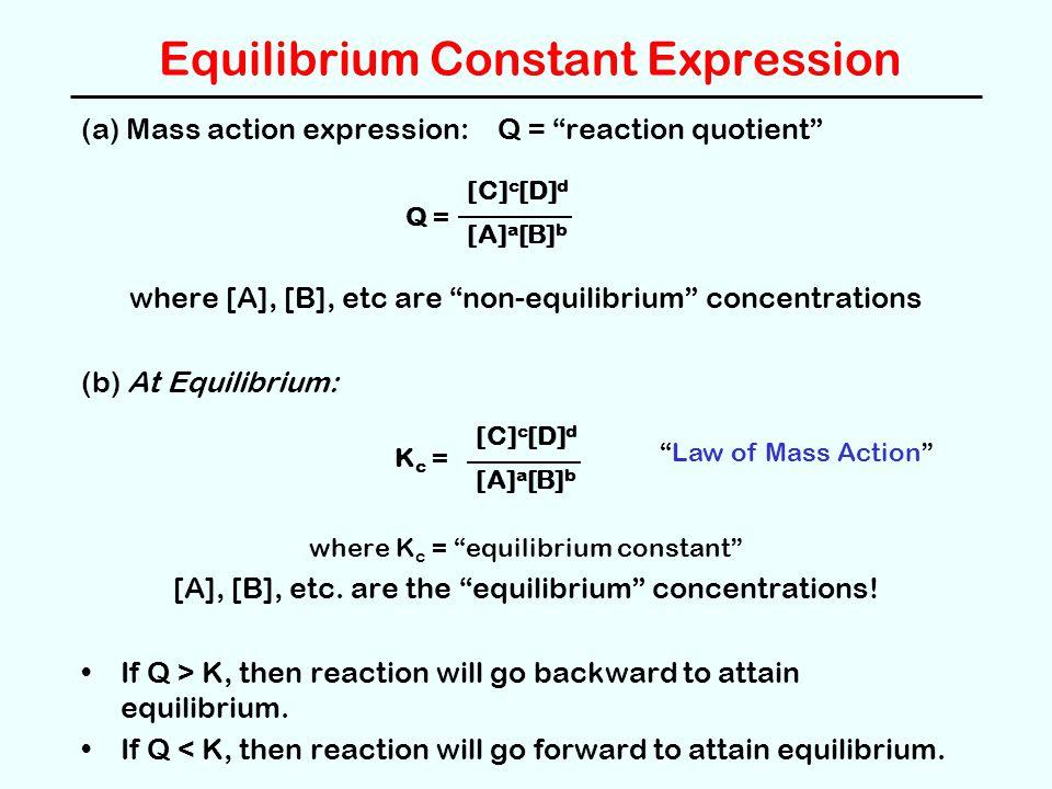Equilibrium Constant Expression