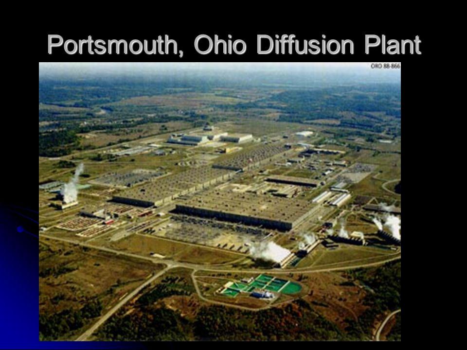 Portsmouth, Ohio Diffusion Plant