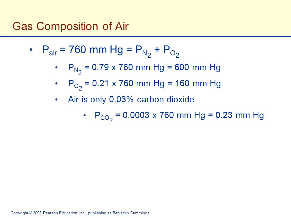 Gas Composition of Air Pair = 760 mm Hg = PN2 + PO2