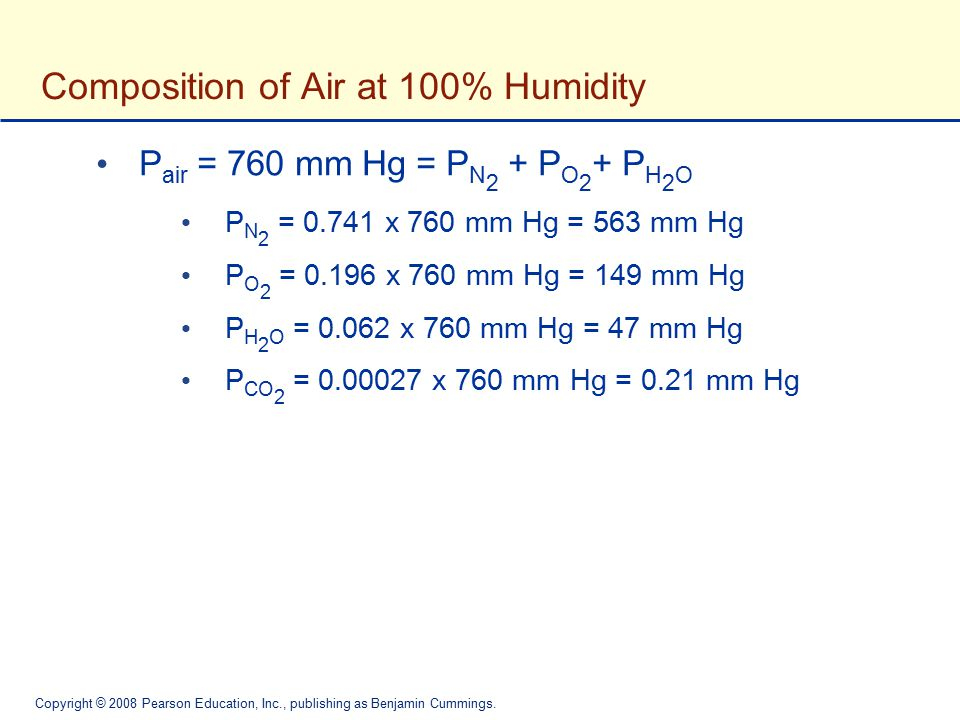 Composition of Air at 100% Humidity