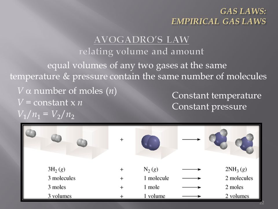 AVOGADRO'S LAW relating volume and amount