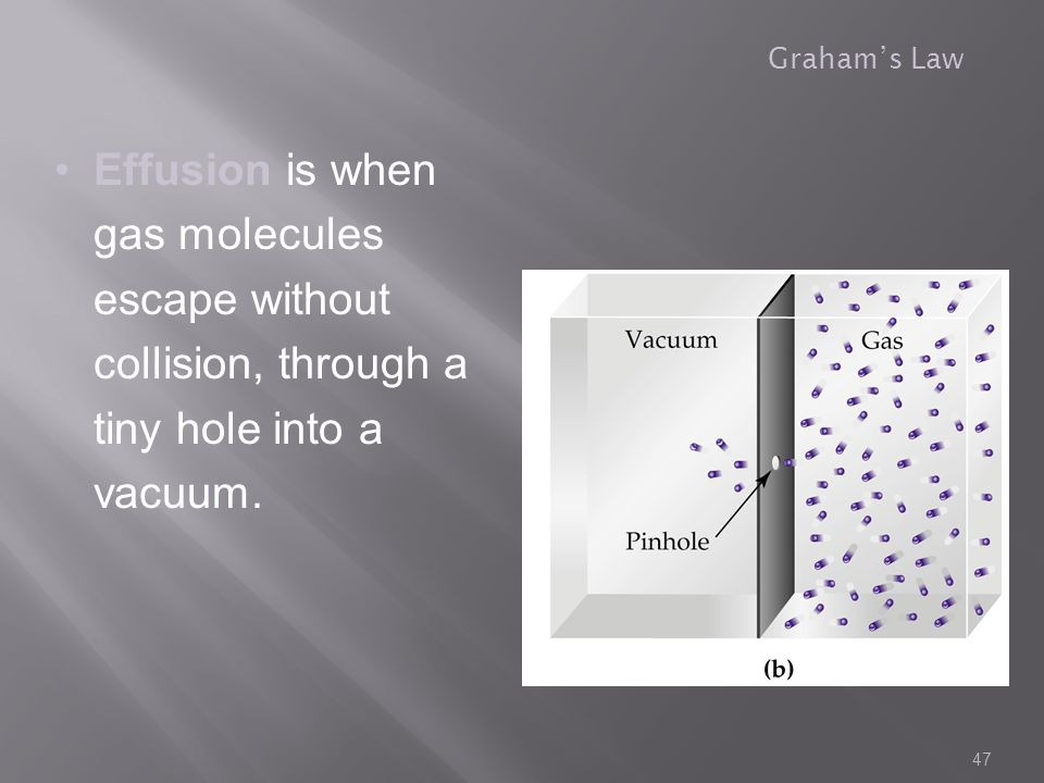 Graham's Law Effusion is when gas molecules escape without collision, through a tiny hole into a vacuum.