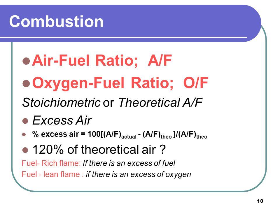 Combustion Air-Fuel Ratio; A/F Oxygen-Fuel Ratio; O/F