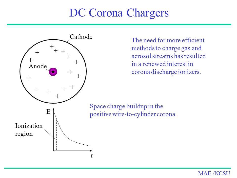 DC Corona Chargers Cathode