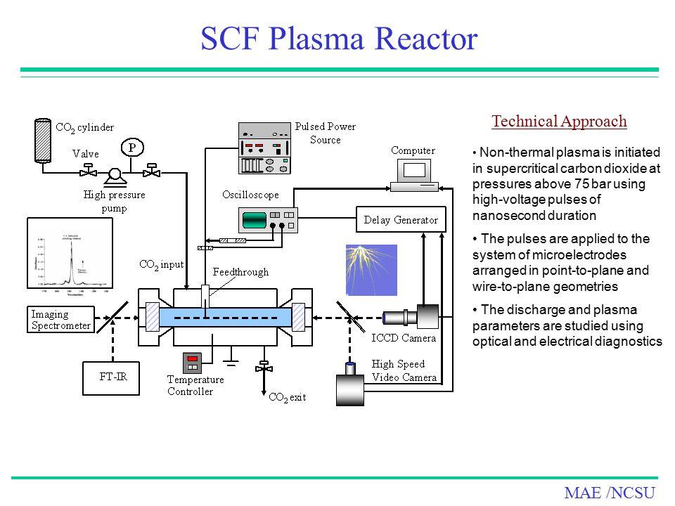SCF Plasma Reactor Technical Approach