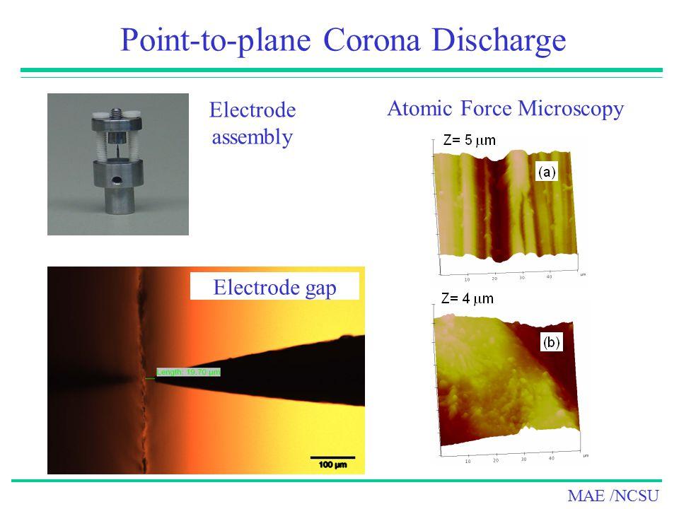 Point-to-plane Corona Discharge