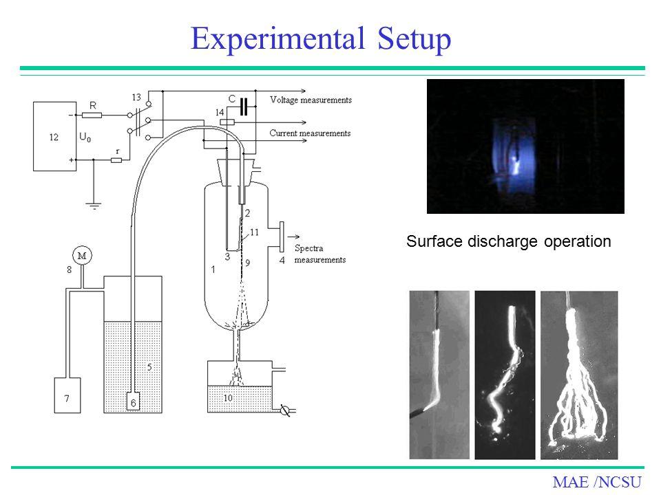 Experimental Setup Surface discharge operation