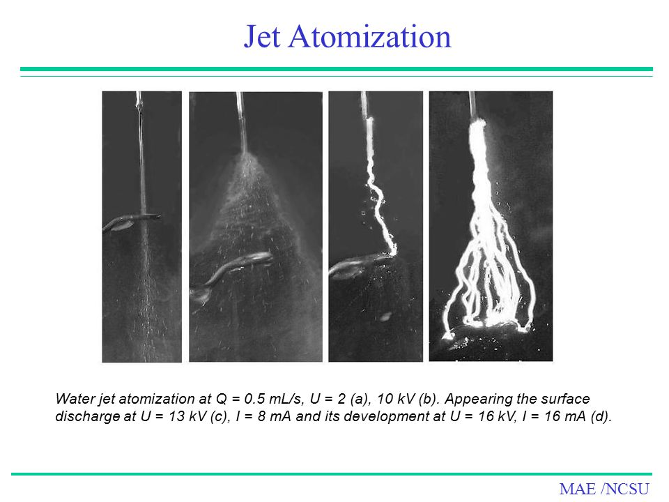 Jet Atomization Water jet atomization at Q = 0.5 mL/s, U = 2 (a), 10 kV (b). Appearing the surface.