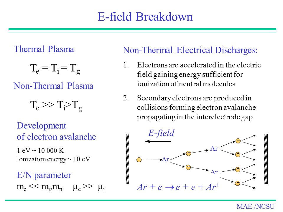 E-field Breakdown Thermal Plasma Non-Thermal Electrical Discharges: