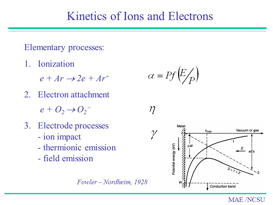 Kinetics of Ions and Electrons