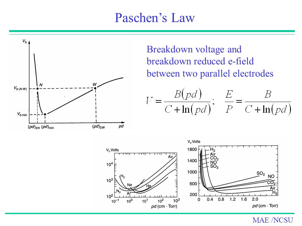 Paschen's Law Breakdown voltage and breakdown reduced e-field between two parallel electrodes