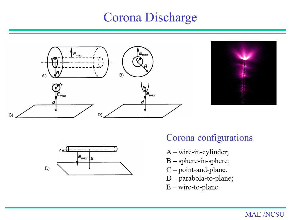 Corona Discharge Corona configurations