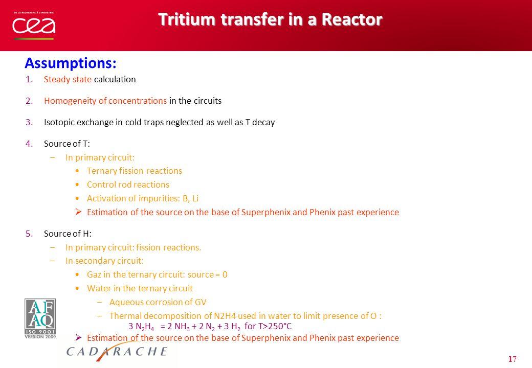Tritium transfer in a Reactor