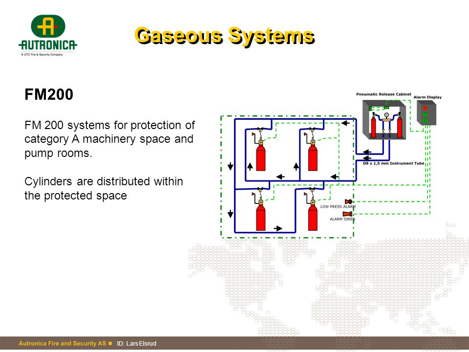 Gaseous Systems FM200. FM 200 systems for protection of category A machinery space and pump rooms.