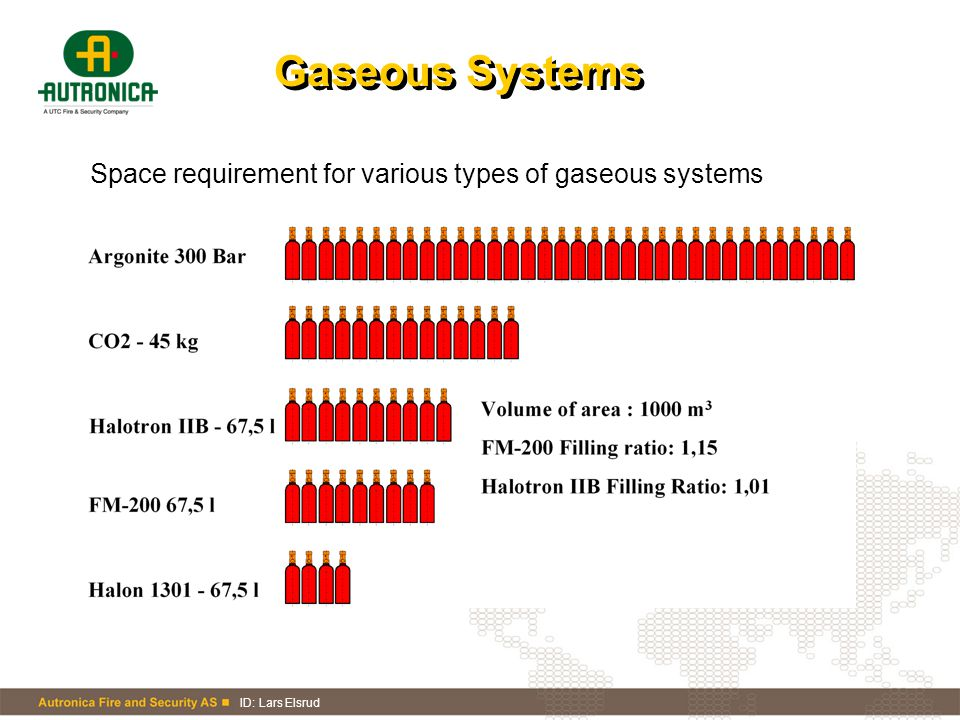 Gaseous Systems Space requirement for various types of gaseous systems