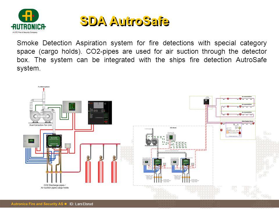 SDA AutroSafe
