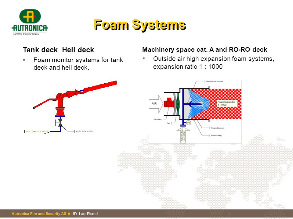 Foam Systems Tank deck Heli deck Machinery space cat. A and RO-RO deck