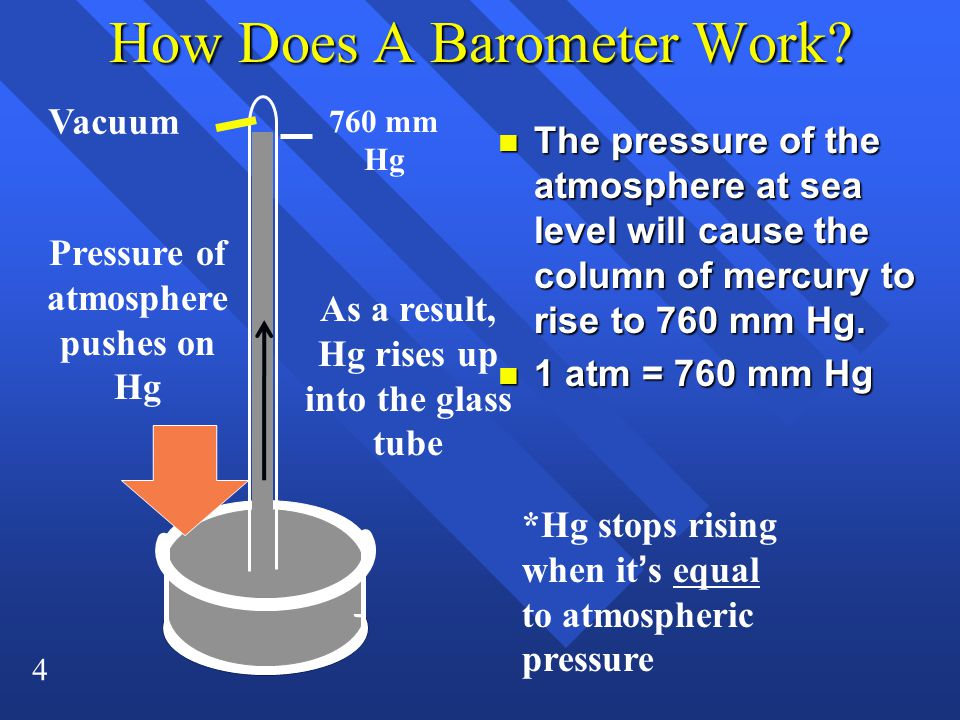 How Does A Barometer Work