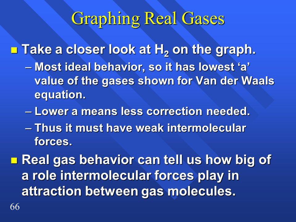 Graphing Real Gases Take a closer look at H2 on the graph.