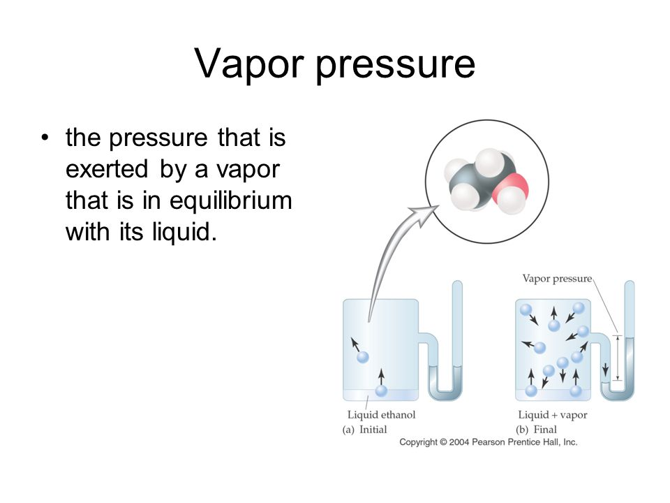 Vapor pressure the pressure that is exerted by a vapor that is in equilibrium with its liquid.