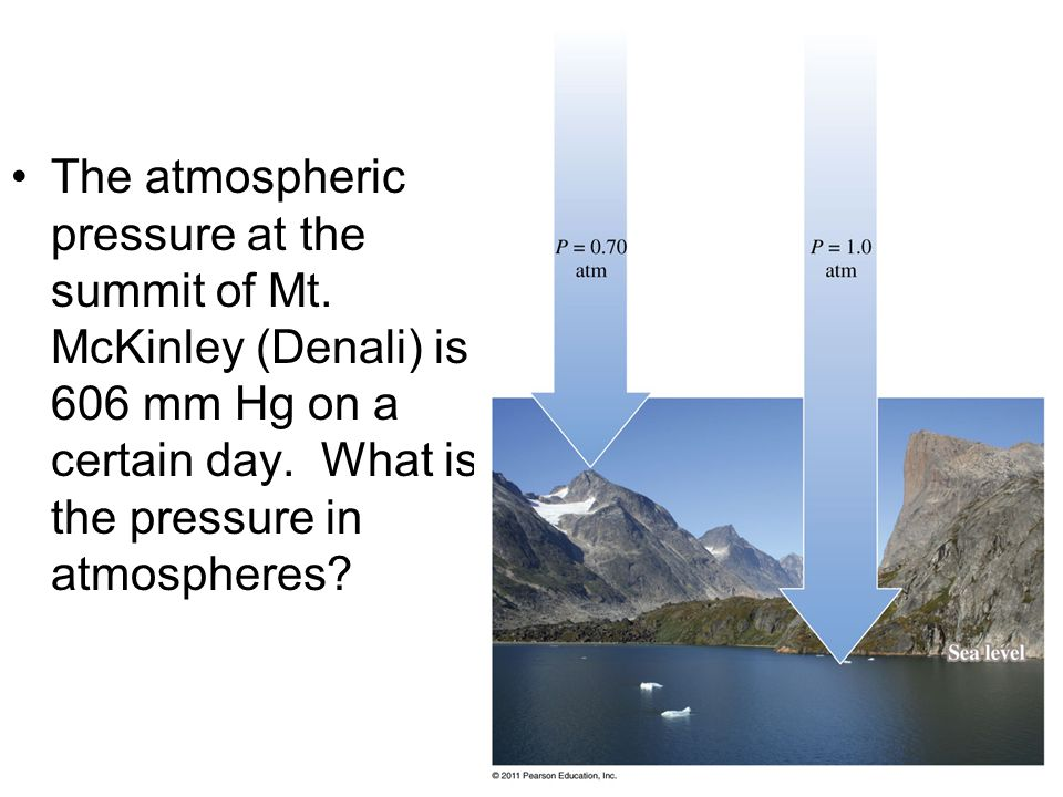 The atmospheric pressure at the summit of Mt