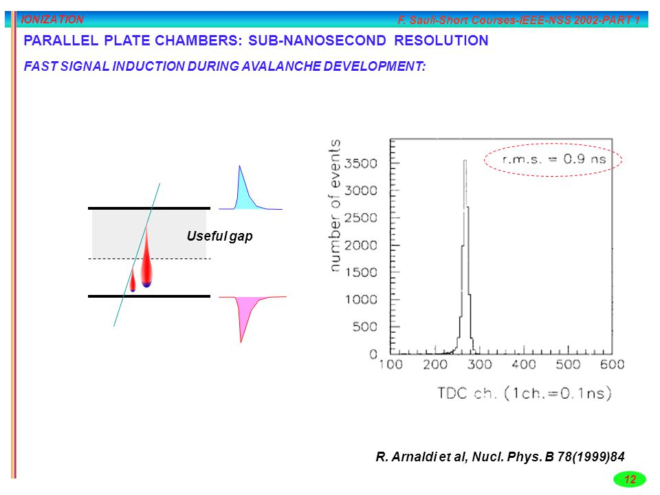 PARALLEL PLATE CHAMBERS: SUB-NANOSECOND RESOLUTION