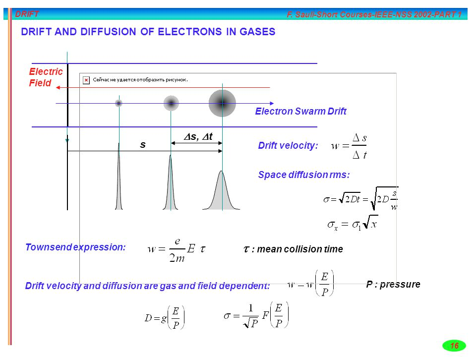  : mean collision time DRIFT AND DIFFUSION OF ELECTRONS IN GASES
