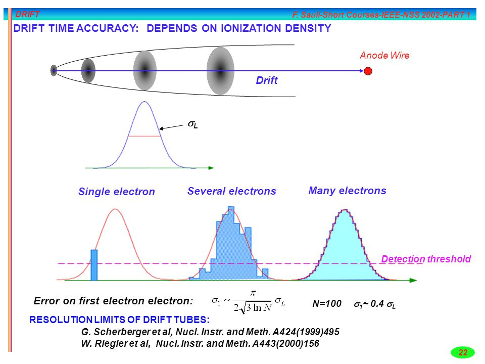 DRIFT TIME ACCURACY: DEPENDS ON IONIZATION DENSITY