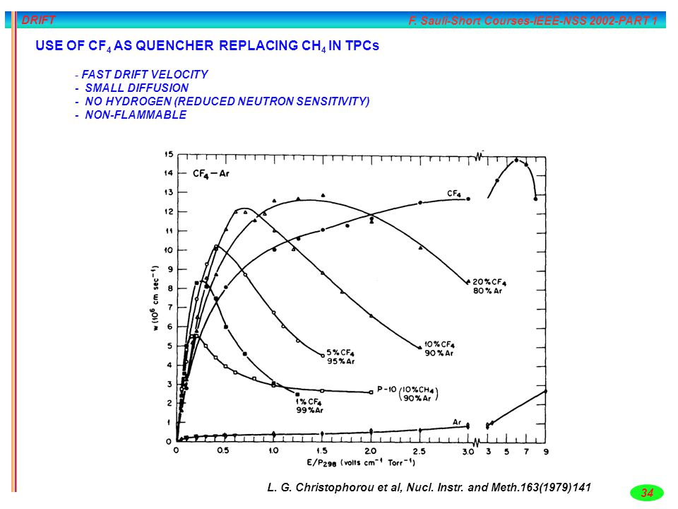 USE OF CF4 AS QUENCHER REPLACING CH4 IN TPCs