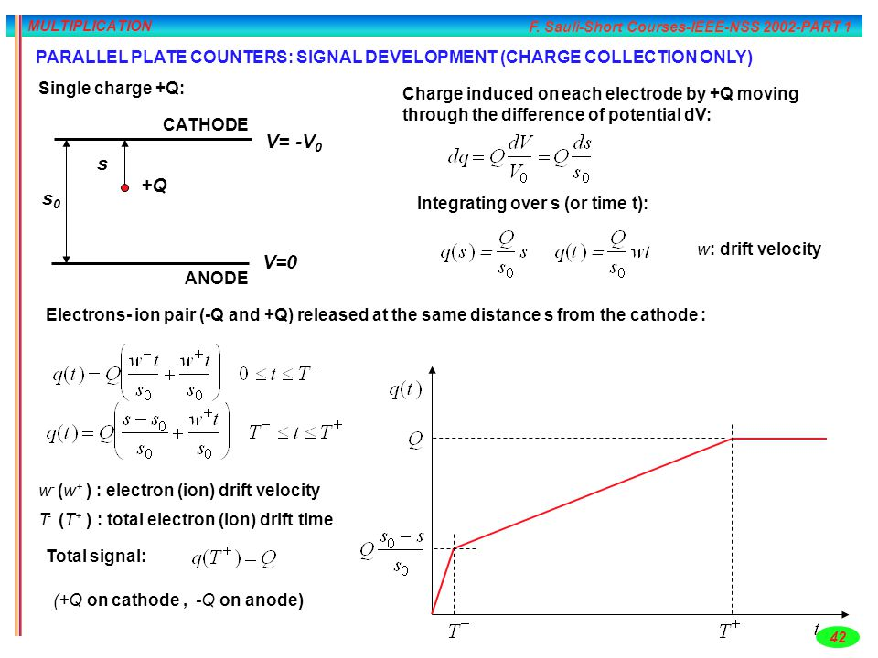 MULTIPLICATION PARALLEL PLATE COUNTERS: SIGNAL DEVELOPMENT (CHARGE COLLECTION ONLY) Single charge +Q: