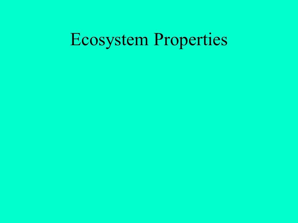 Ecosystem Properties