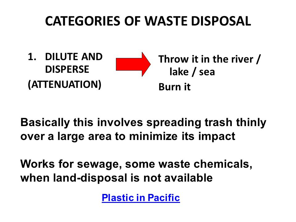 CATEGORIES OF WASTE DISPOSAL