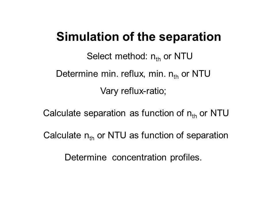 Simulation of the separation Select method: nth or NTU