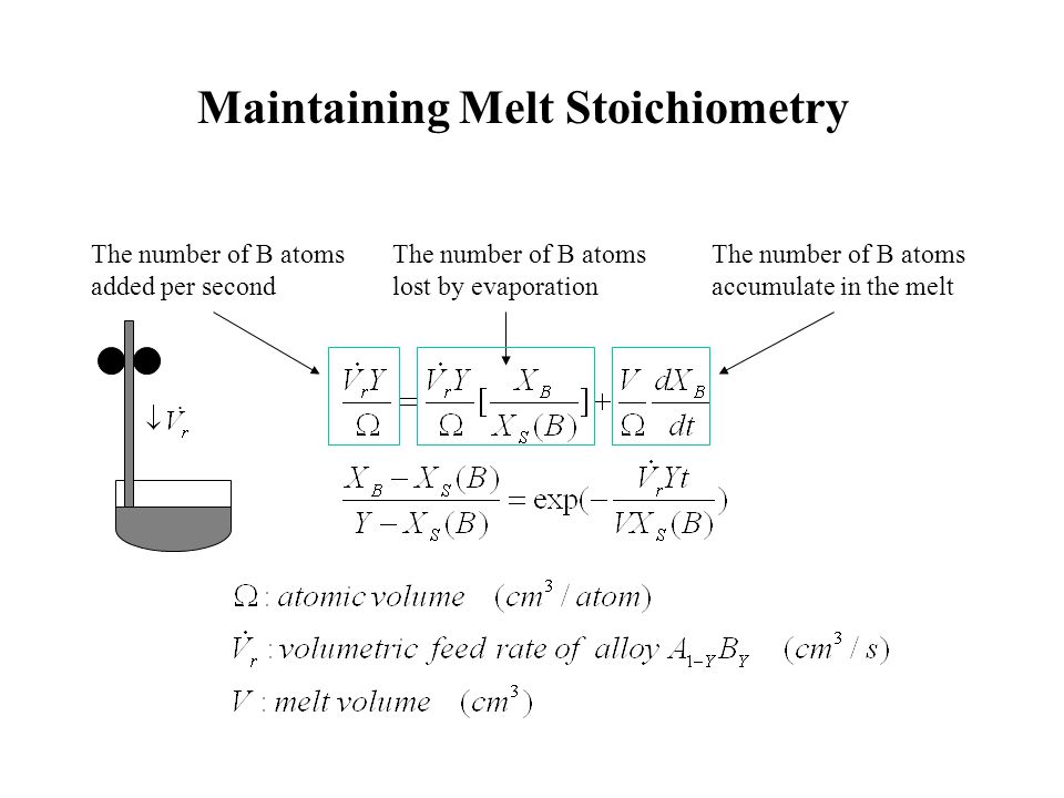 Maintaining Melt Stoichiometry