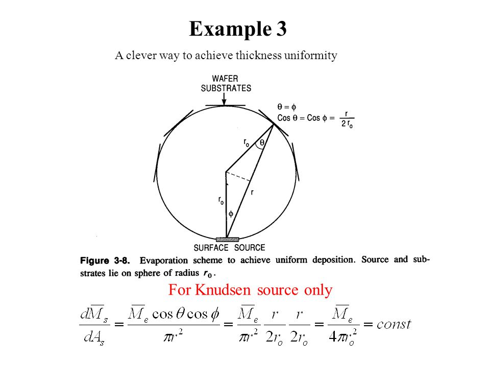Example 3 For Knudsen source only