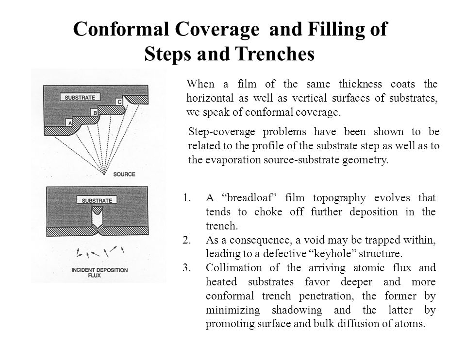 Conformal Coverage and Filling of Steps and Trenches