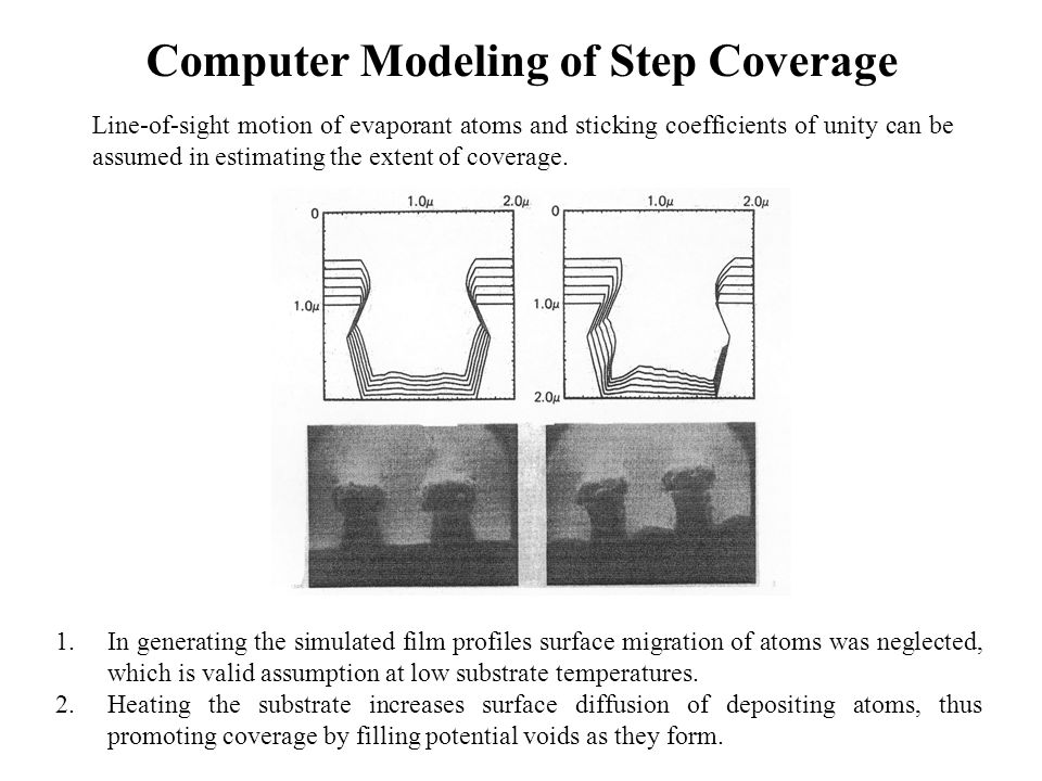 Computer Modeling of Step Coverage